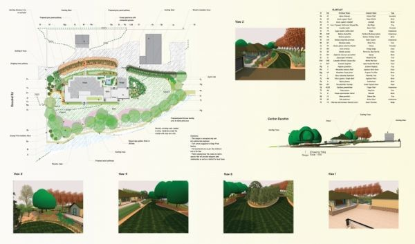 Landscape Architect Sydney